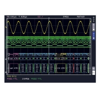 Анализ сигналов I2C, SPI и RS-232/UART R&S HV110