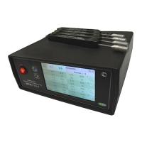 Термогигрометр ИВТМ-7 /16-Т-16Р-Е
