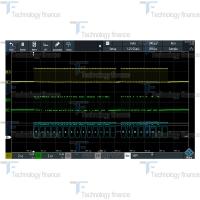 Пакет ПО R&S RTB-PK1