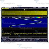 Анализатор спектра и спектрограмма R&S RTM-K18