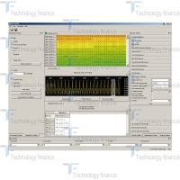 Анализатор битовых потоков R&S CA250