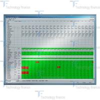 R&S TVSCAN — программное обеспечение для автоматического сканирования телевизионных каналов